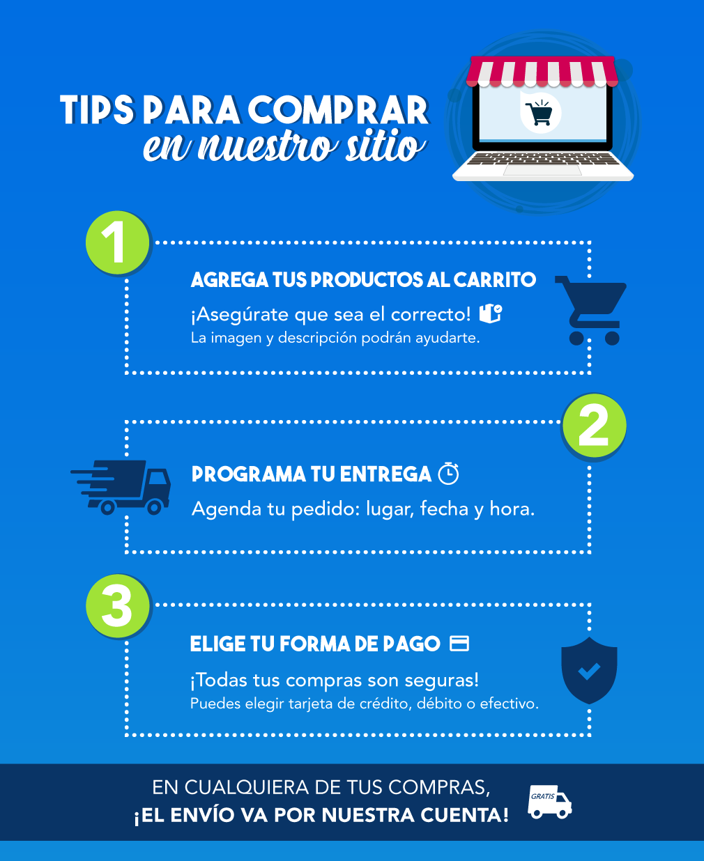 Tips para comprar en línea